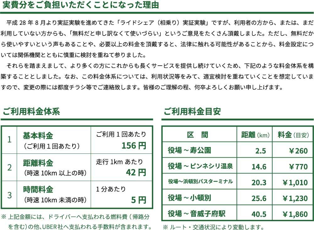 4.20ライドシェアチラシ(裏)1.jpg